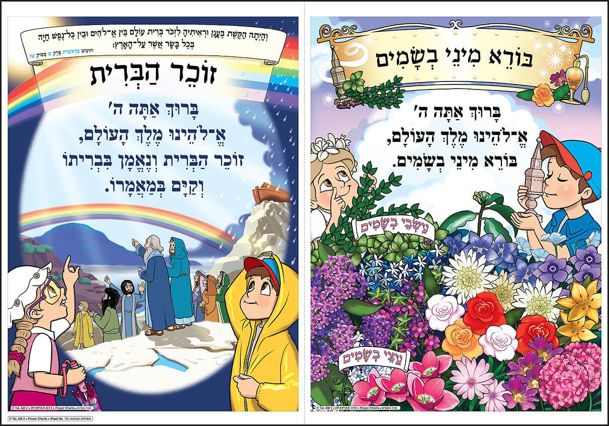 Poster-Birkot haShachar - Sheet 13