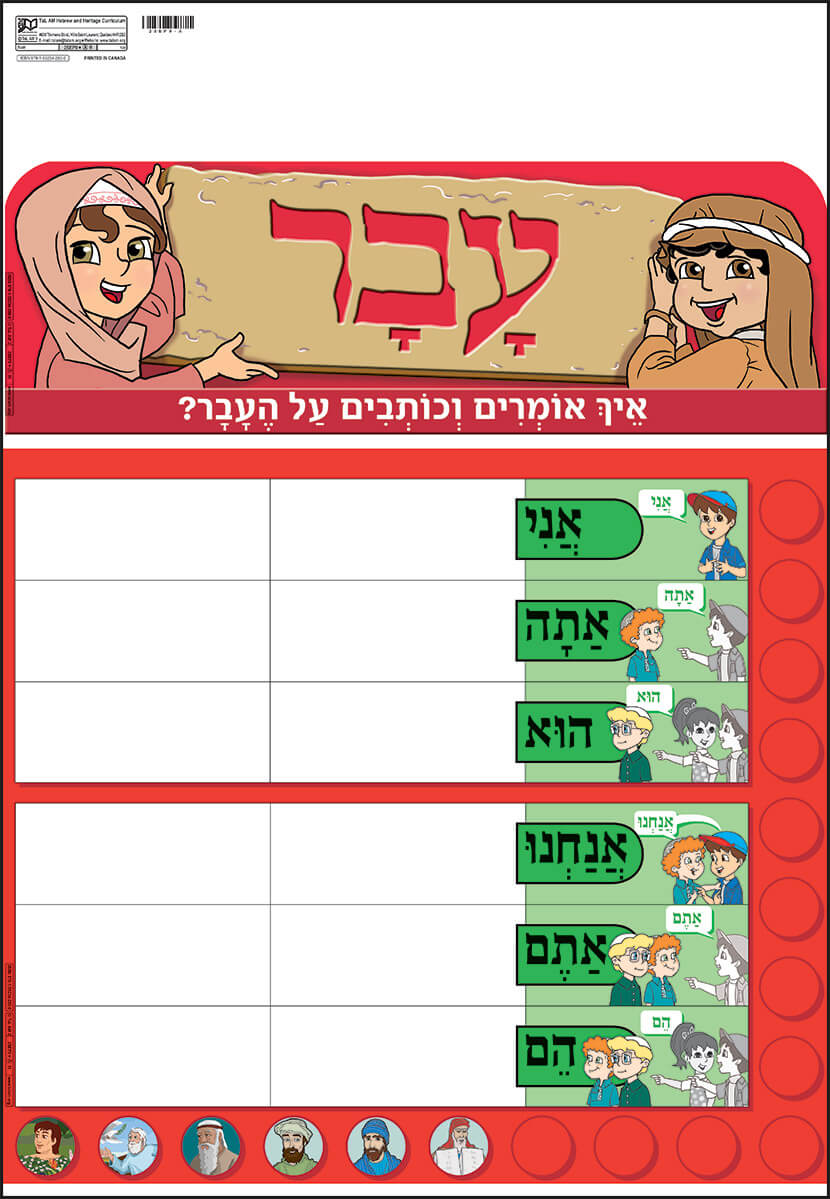 Poster-Luach Avar (Hebrew Grammar-Past Tense)-Sheet A